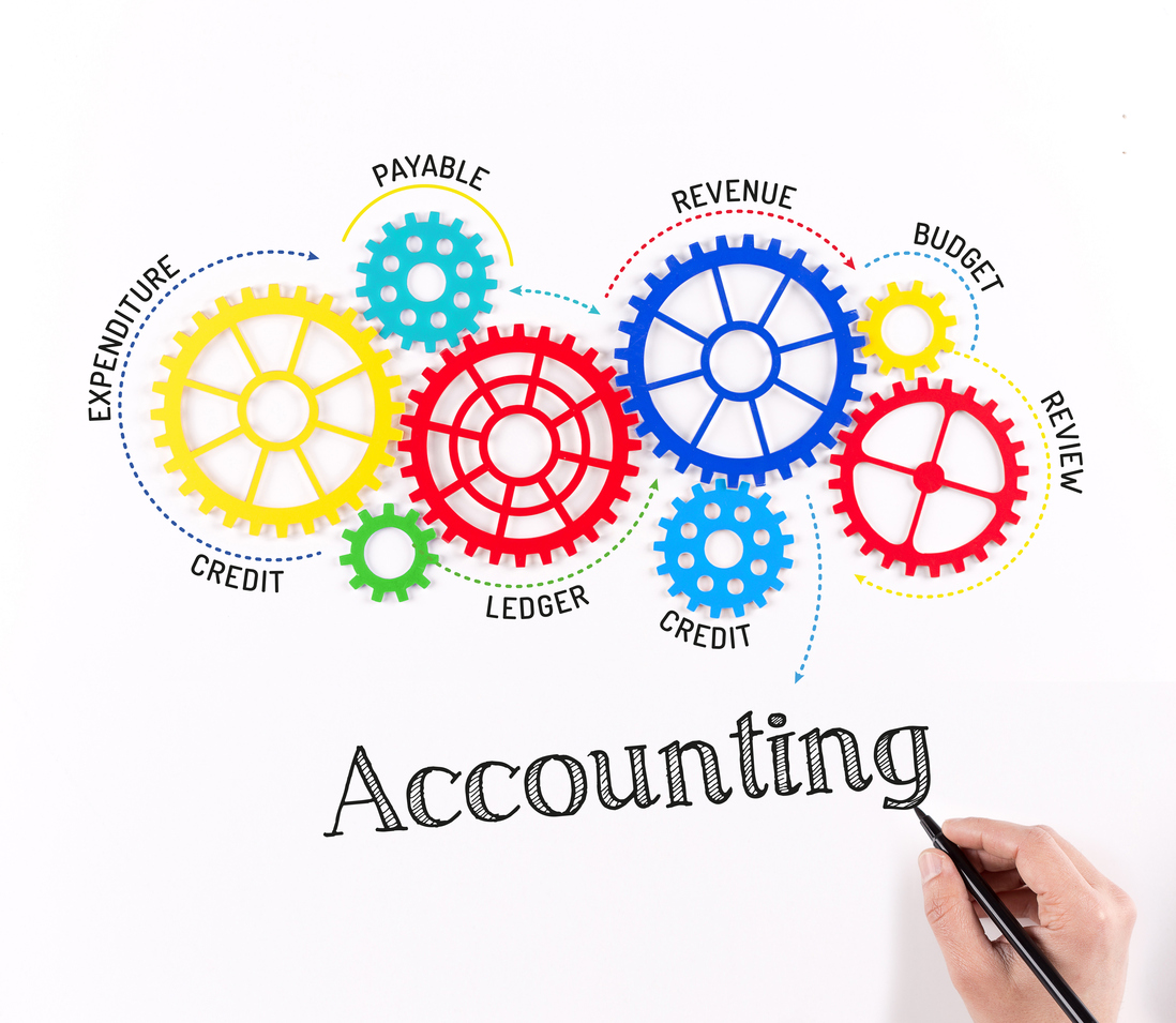 Conventional Guide For Financial Success 3/4 - Employee Productivity & Maintaining a Budget